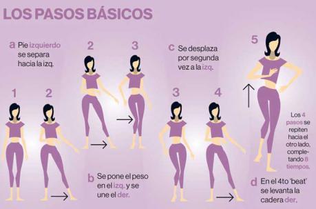 pasos-de-bachata-salsambo-cancun
